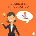 Resumo & Infográfico: Licitação – Leilão