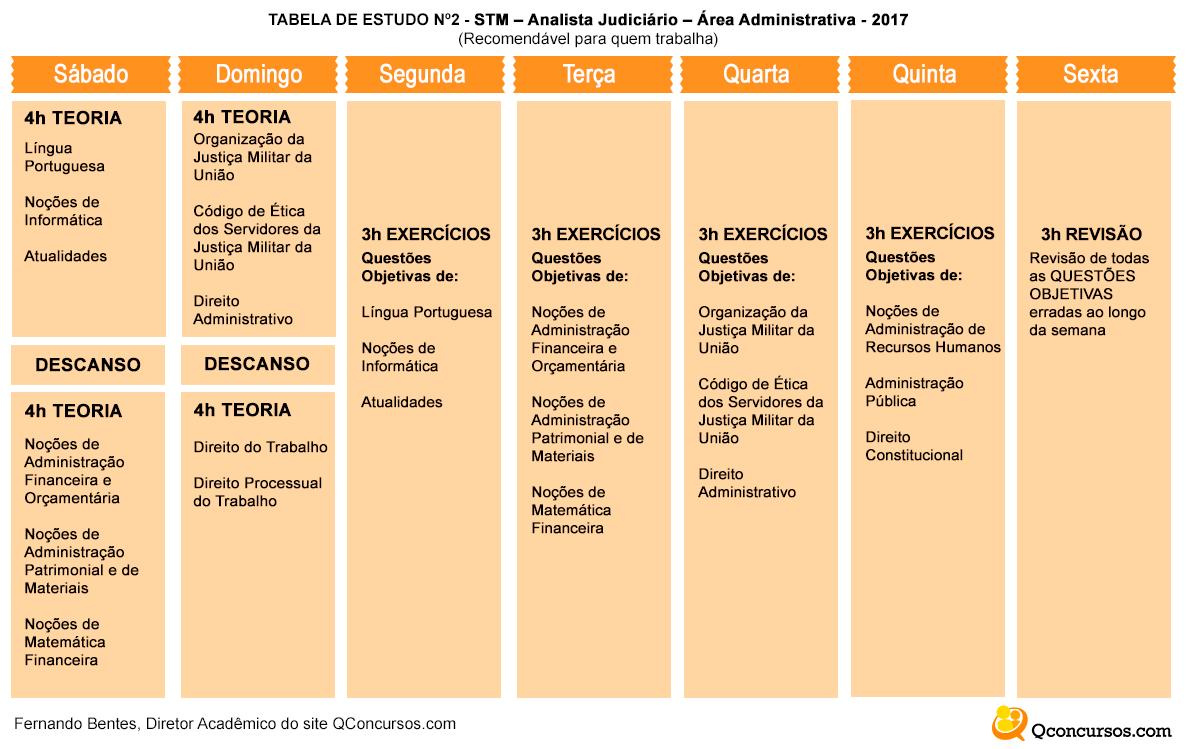 concurso STM 2018 tabela de estudos analista judiciário area administrativa