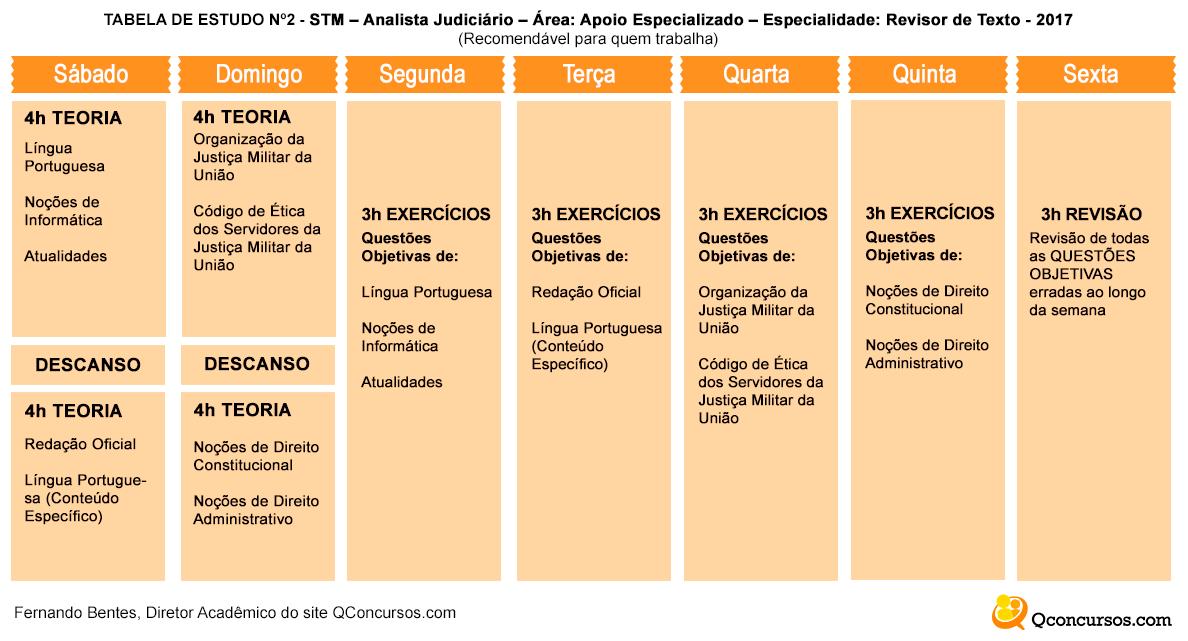 concurso STM 2018 tabela de estudos analista judiciário revisor de texto