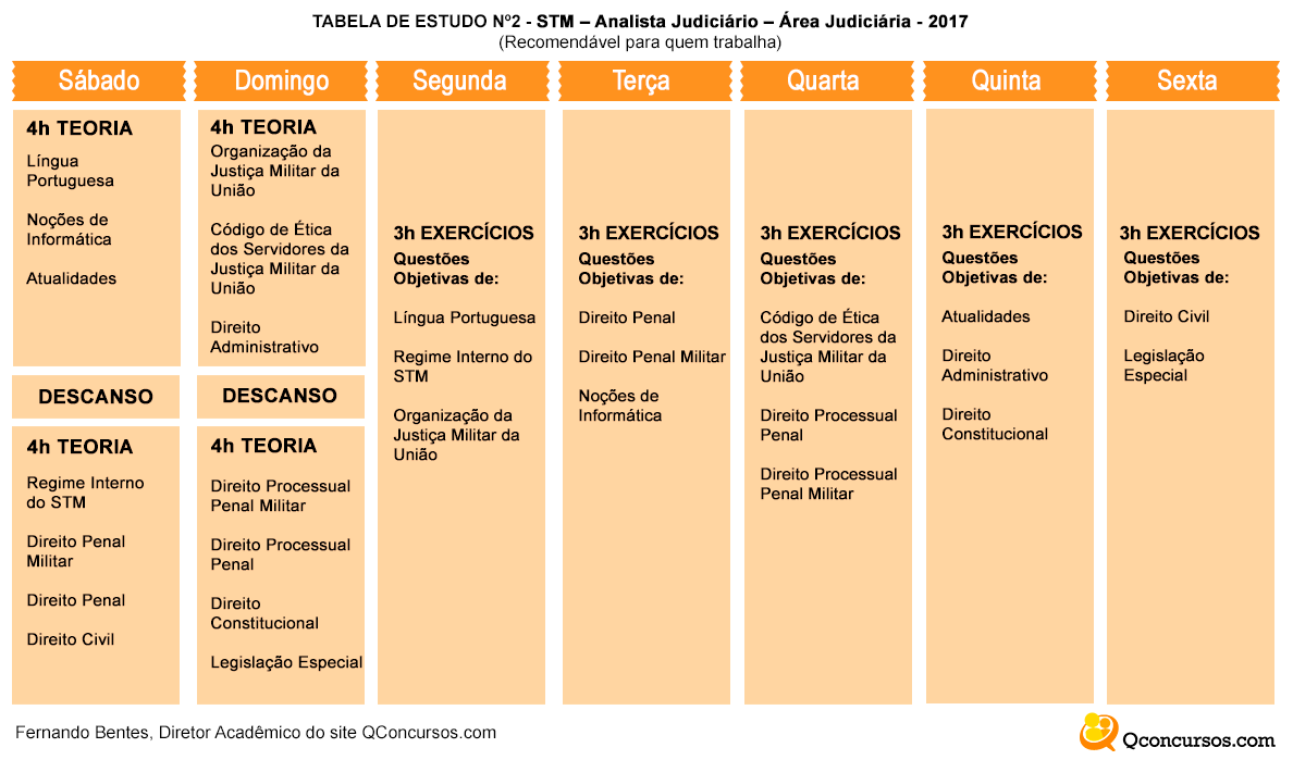 concurso STM 2018 tabela de estudos analista judiciário área judiciária