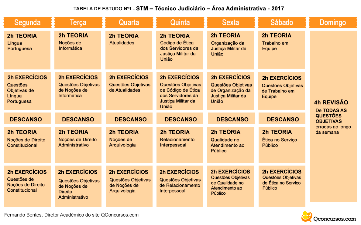 concurso STM 2018 tabela de estudos técnico administrativo área administrativa