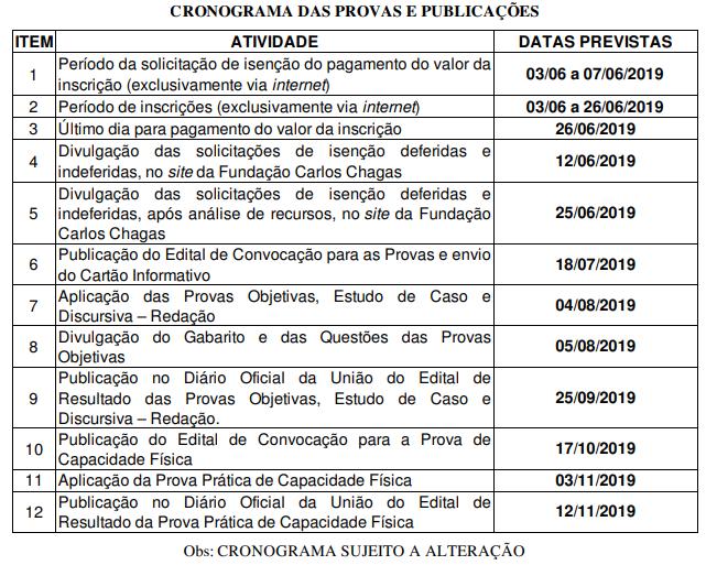 Cronograma das provas e publicações do concurso do TRF-4